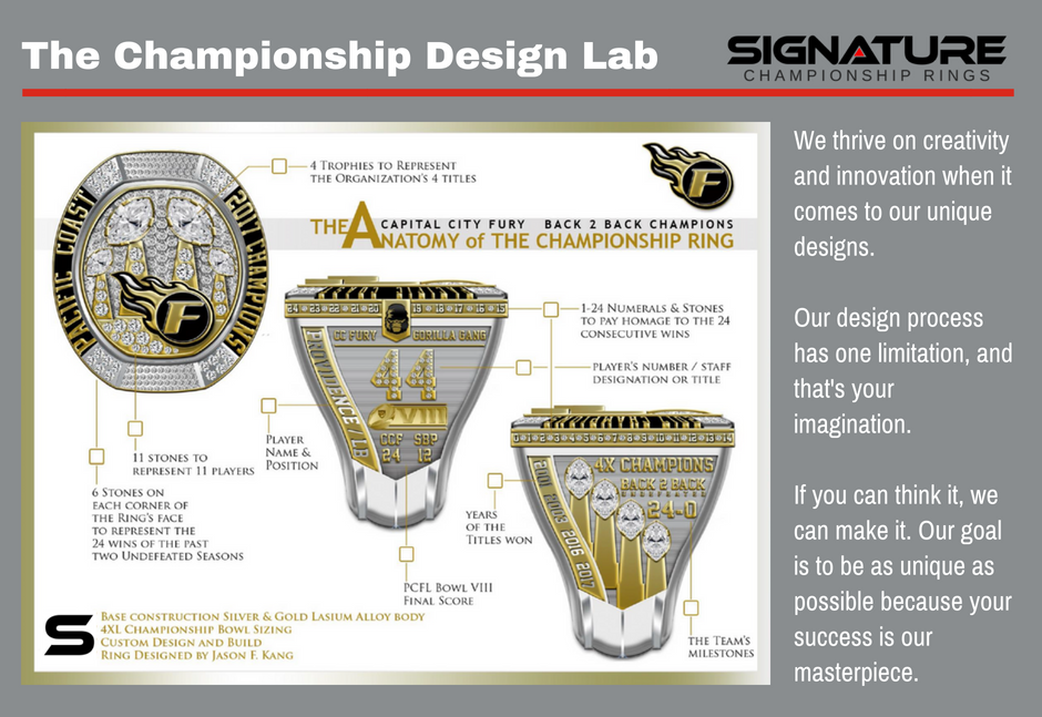 signature_champions_ring_design_lab